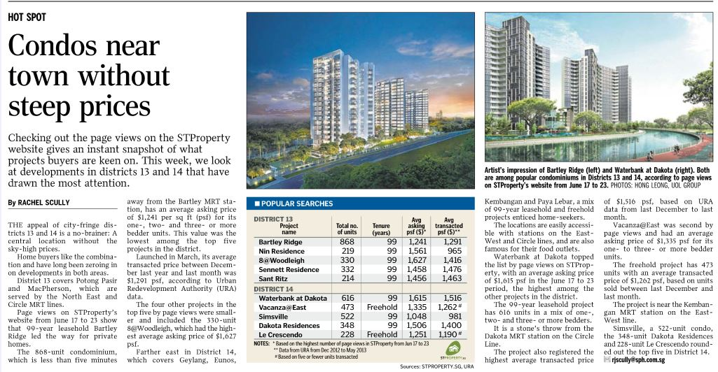 A Condos Near Town Without Steep Prices