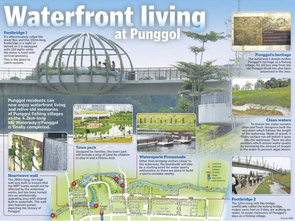 Waterfront-Living-At-Punggol