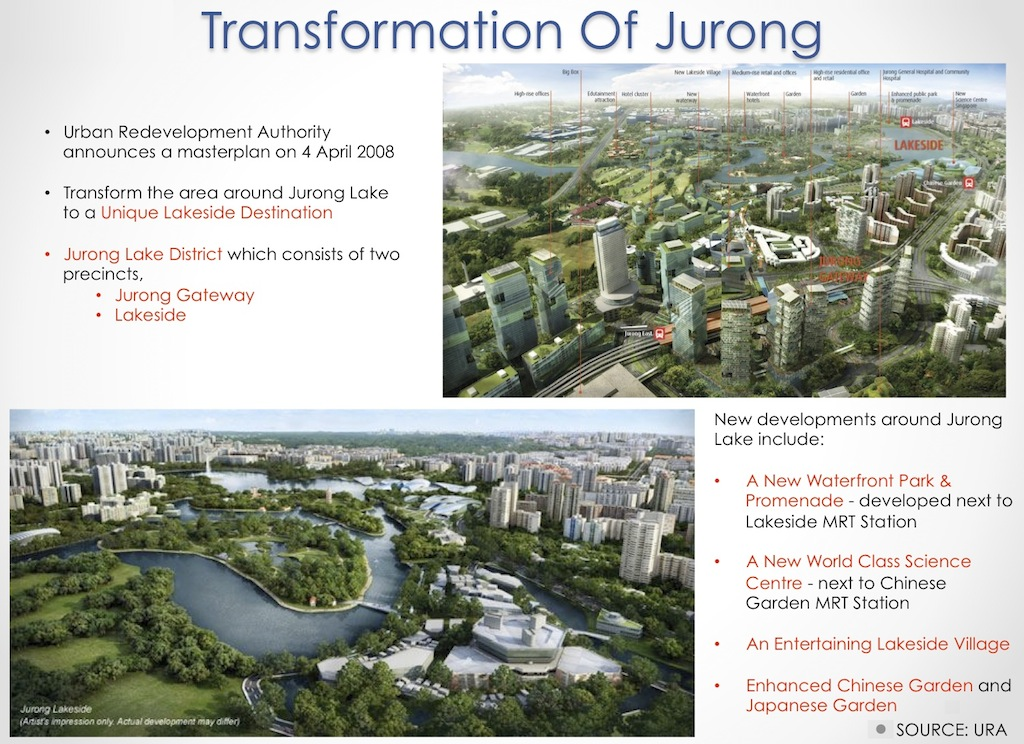 Transformation-of-Jurong