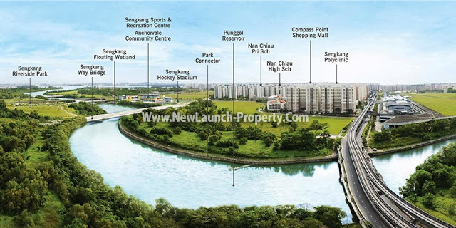 riverbank development