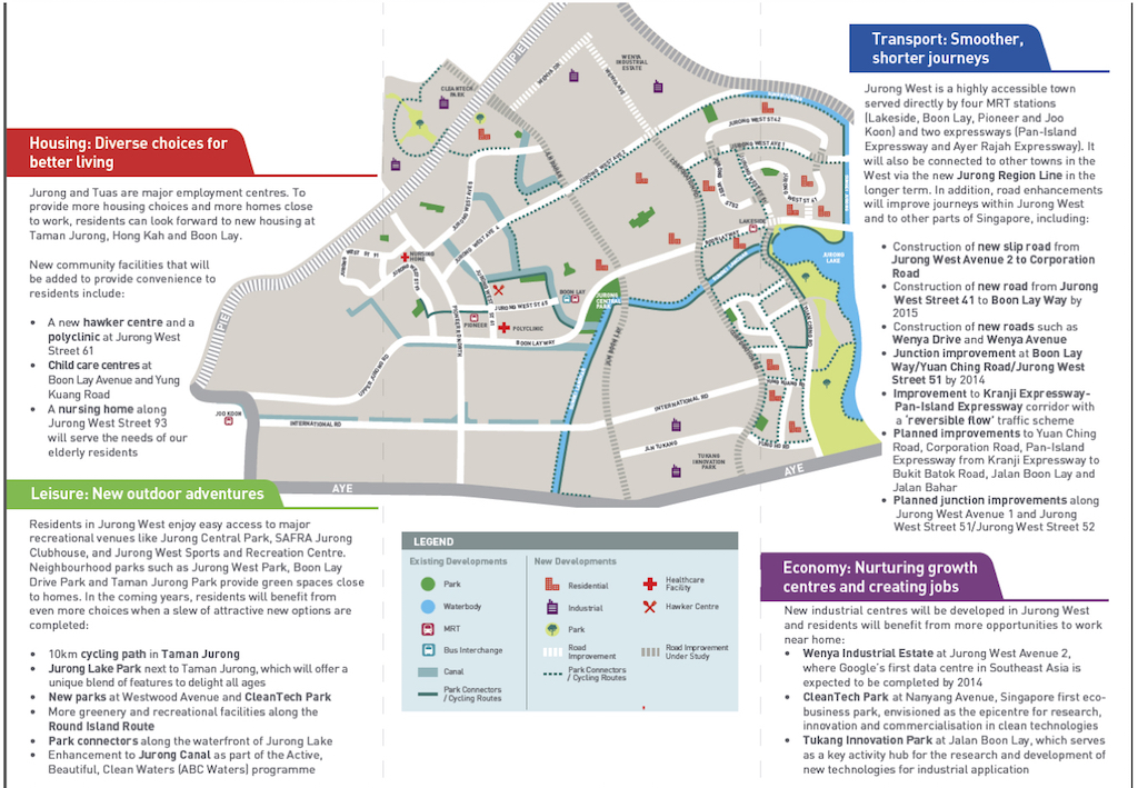 Article Improvements to jurong west master plan