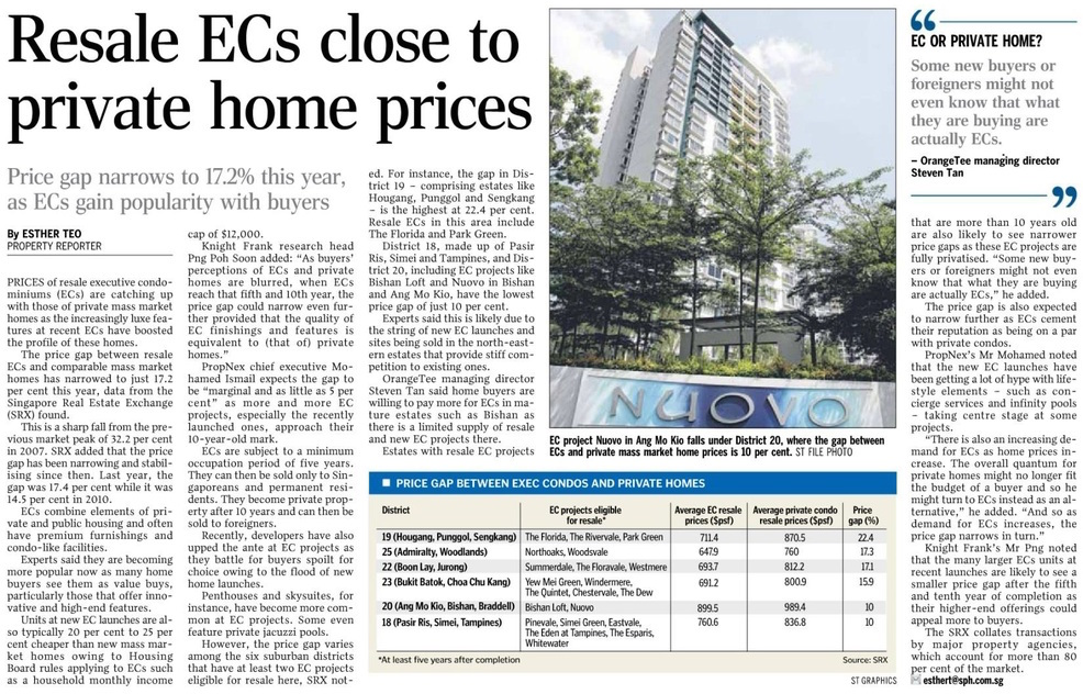 Article Resale ECs Close to Private Home Prices